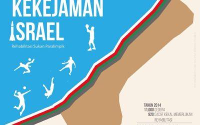 REHAB MANGSA KEKEJAMAN ISRAEL