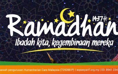 Fakta Ringkas | Projek Ramadan Aqsa Syarif