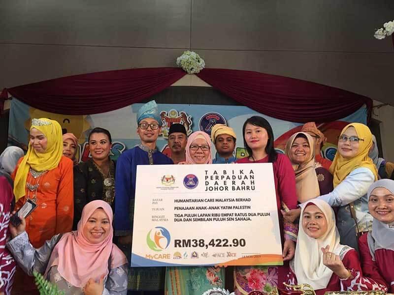 Majlis serahan sumbangan tajaan anak-anak yatim dari Tabika Perpaduan Daerah Johor Bahru